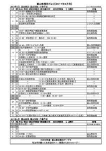 thumbnail of 2017年3月号(表面)