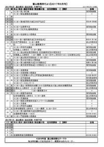 thumbnail of 2017年6月号(表面)2